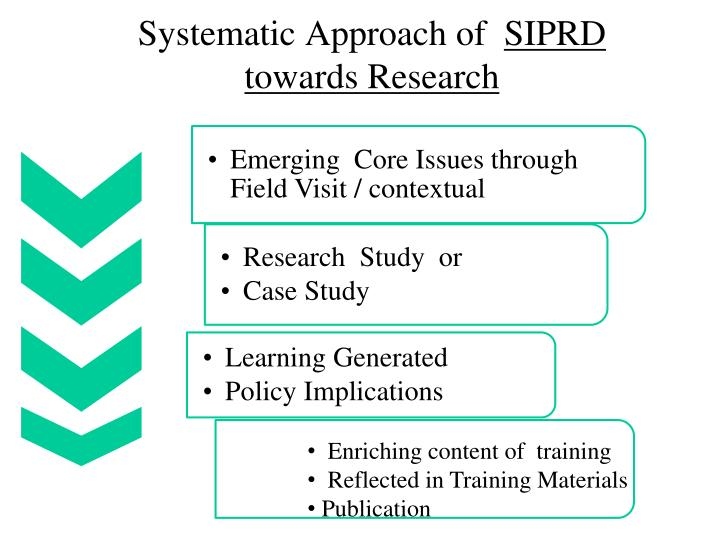 Systematic Approach of