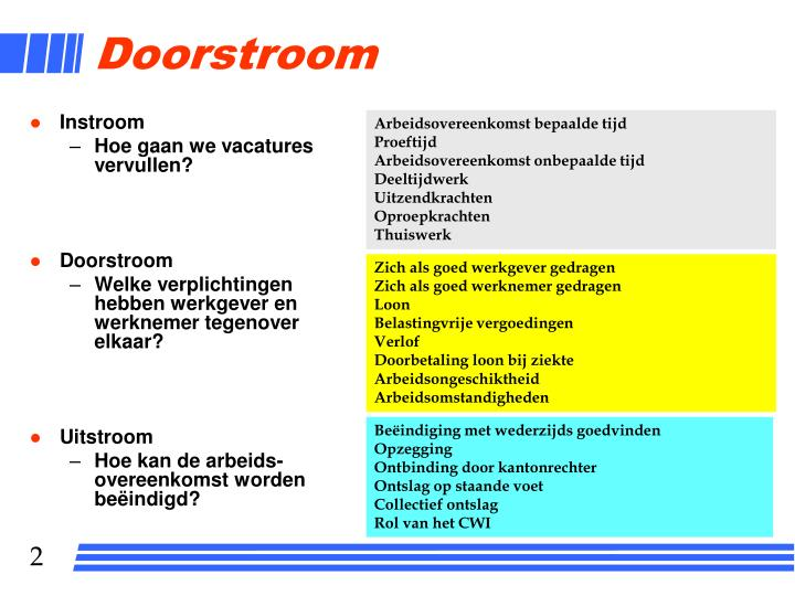 Doorstroom