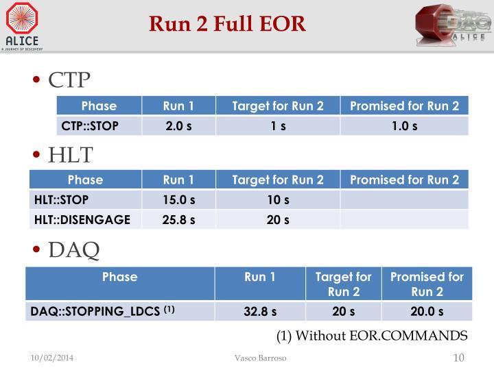 Run 2 Full EOR