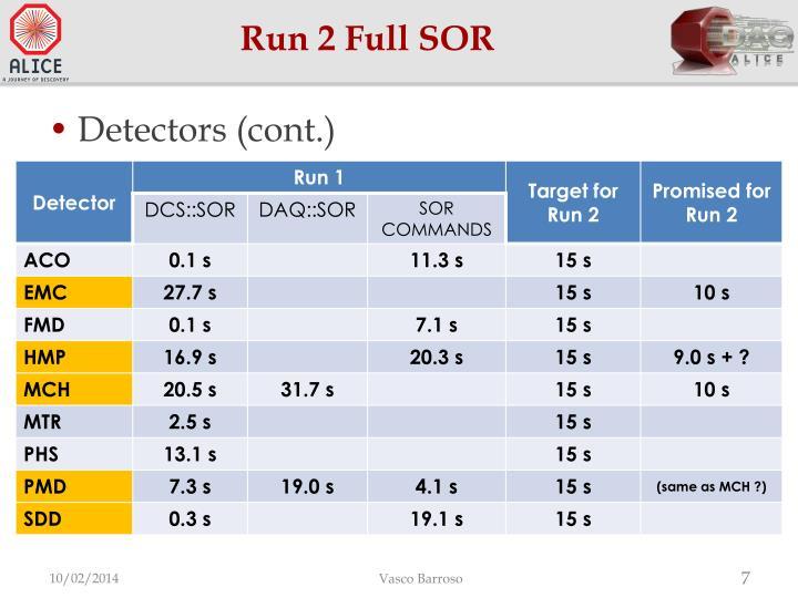 Run 2 Full SOR