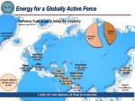 energy for a globally active force