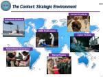the context strategic environment