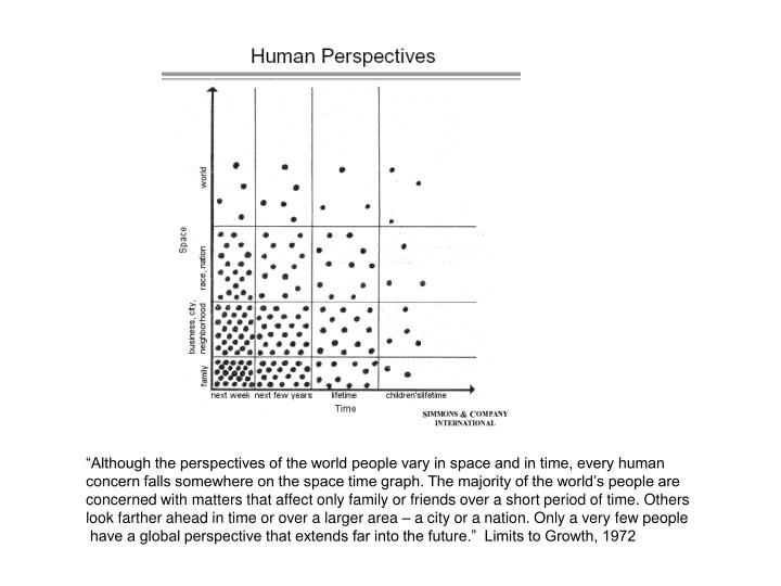 """""""Although the perspectives of the world people vary in space and in time, every human"""