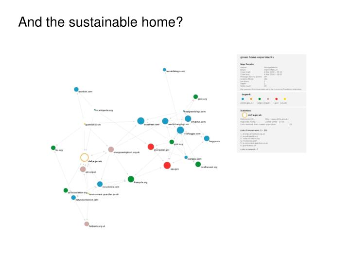 And the sustainable home?