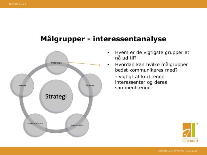 Ppt opl g til kommunikationsstrategi nordfyn helhed og for Ucl powerpoint template
