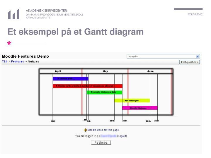 Ppt lynkursus i projektplanlgning og styring gitte holten et eksempel p et gantt diagram ccuart Images