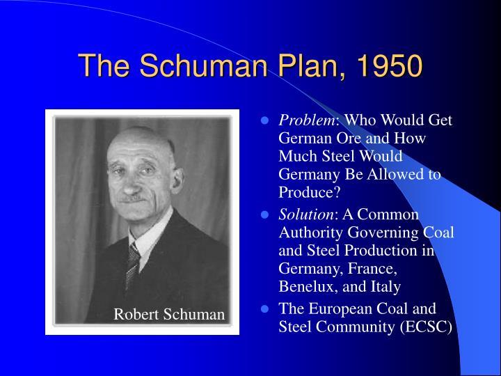 The Schuman Plan, 1950
