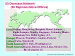 6 overseas network 26 representative offices