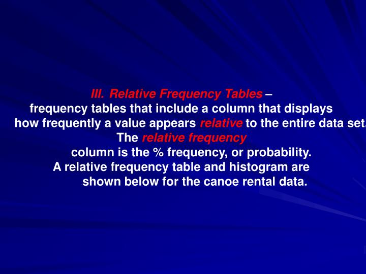 Relative Frequency Tables