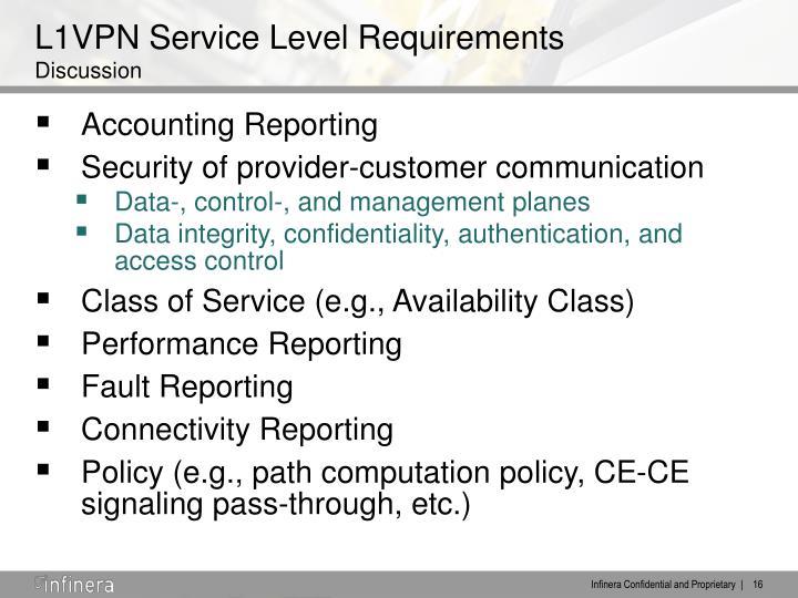 L1VPN Service Level Requirements