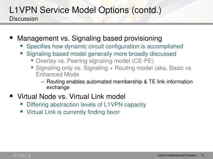 L1VPN Service Model Options (contd.)