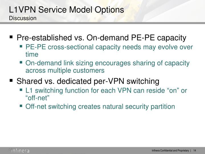 L1VPN Service Model Options
