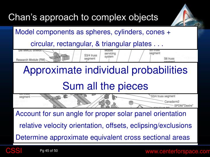 Chan's approach to complex objects