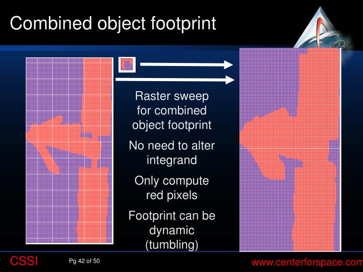 Combined object footprint