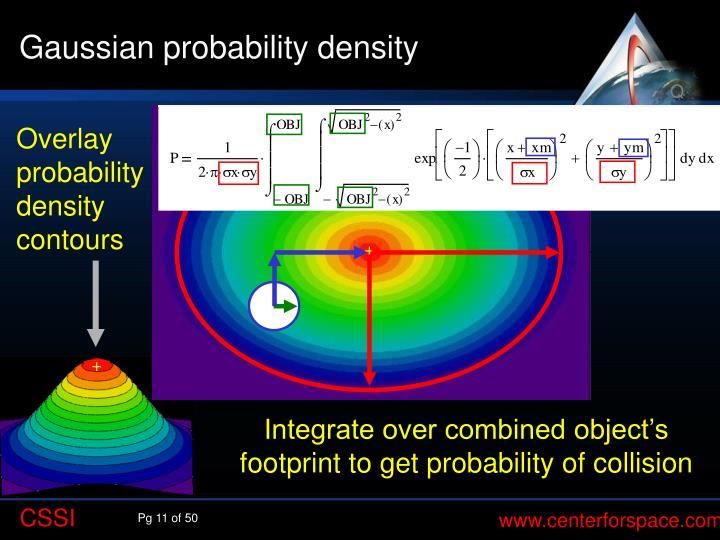 Gaussian probability density