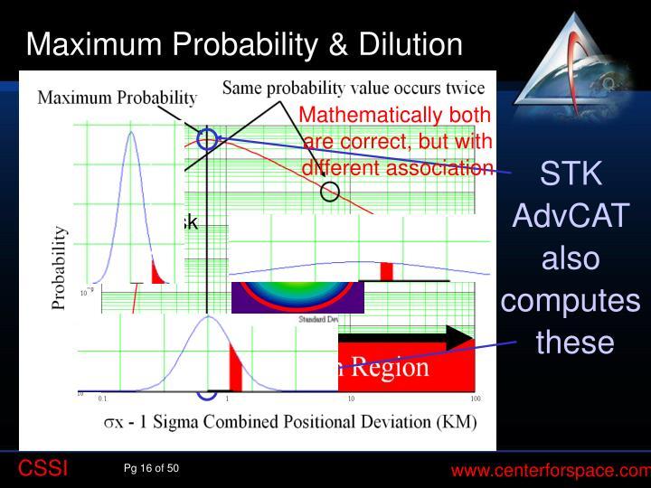 Maximum Probability & Dilution