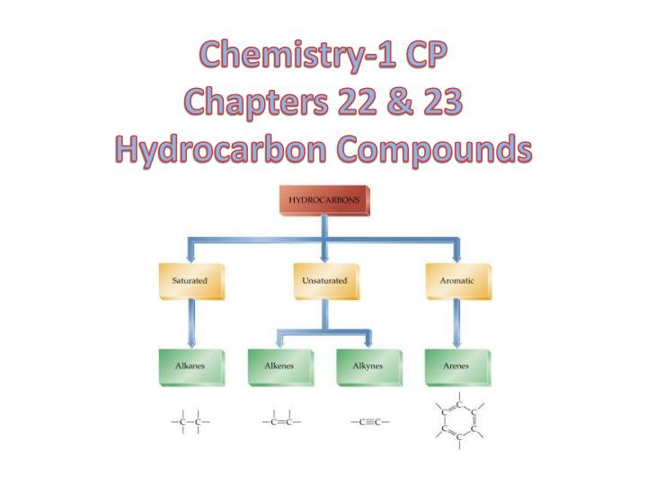 chemistry 1 cp chapters 22 23 hydrocarbon compounds n.