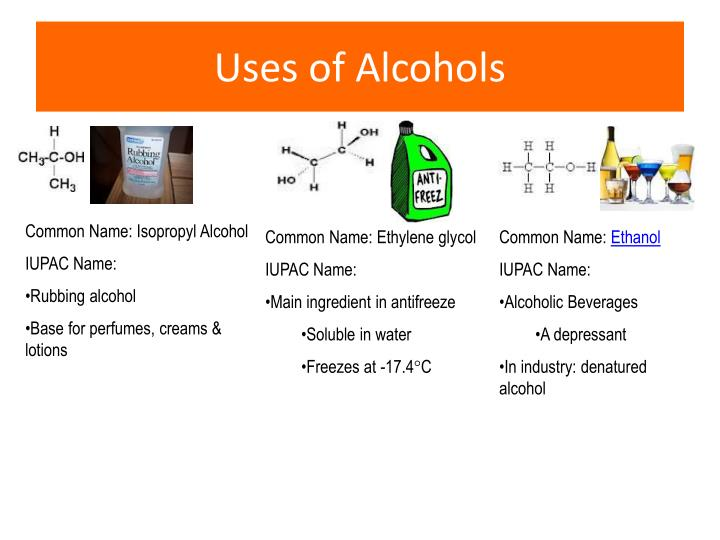 Uses of Alcohols