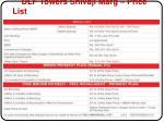 dlf towers shivaji marg price list