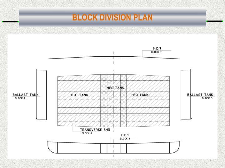 BLOCK DIVISION PLAN