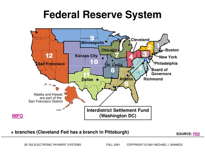federal reserve powerpoint presentation essay Former chairman ben bernanke provides insight into additional tools for more   this essay complements the video discussing the relationship between.