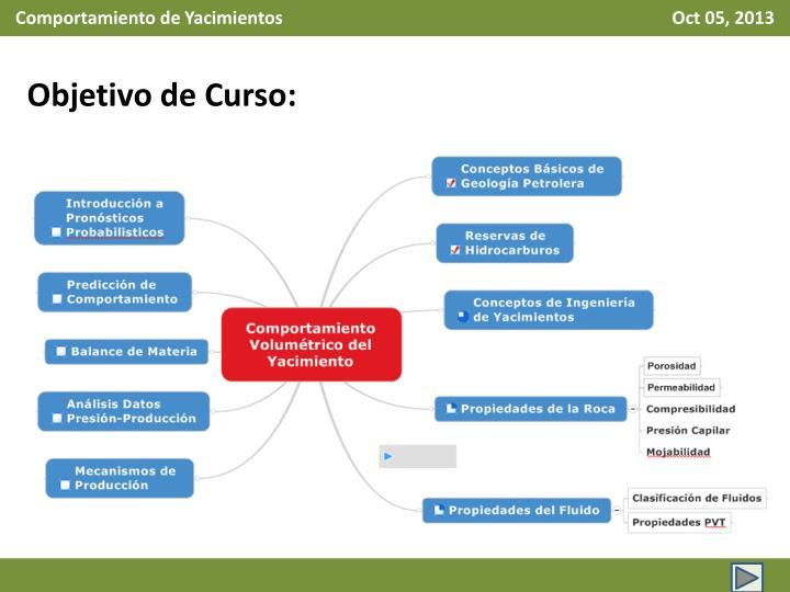PPT - Fundamentos de Ingeniería de Yacimientos Ecuación de Balance ...
