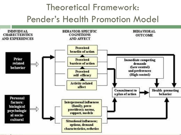"""theoretical framework about jejemon I introduction and theoretical framework a """"the introduction is the part of the paper that provides readers with the background  d theories, theoretical ."""