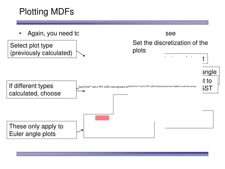 Plotting MDFs