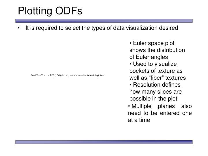 Plotting ODFs