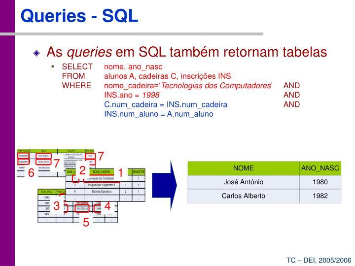 Queries - SQL