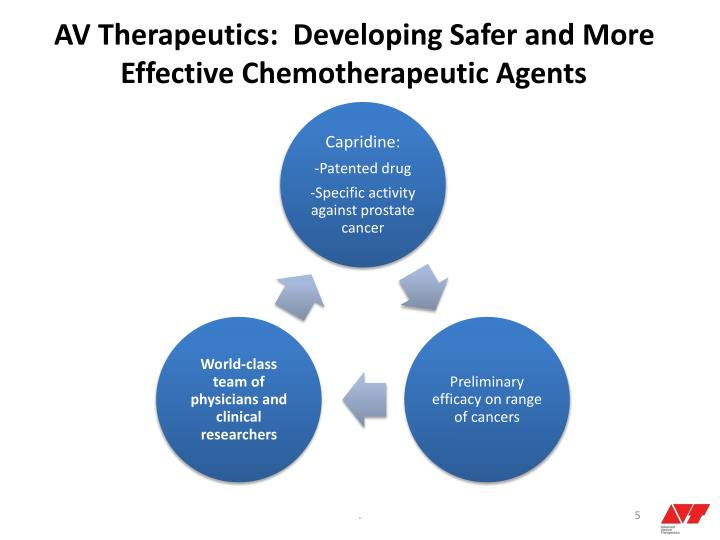 AV Therapeutics:  Developing Safer and More Effective Chemotherapeutic Agents