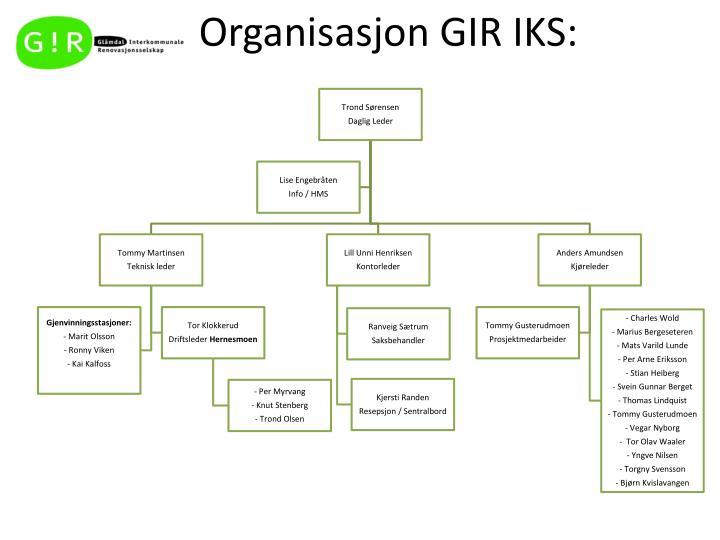 Organisasjon GIR IKS: