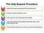 the help request procedure