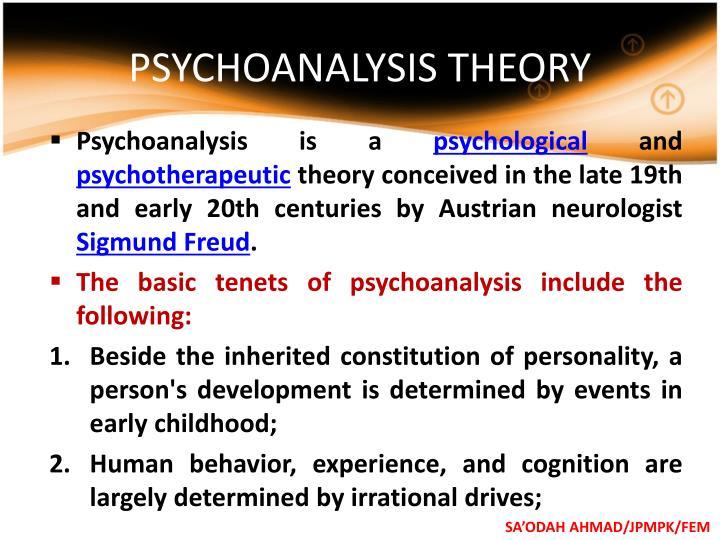 PSYCHOANALYSIS THEORY