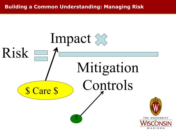 Building a Common Understanding: Managing Risk