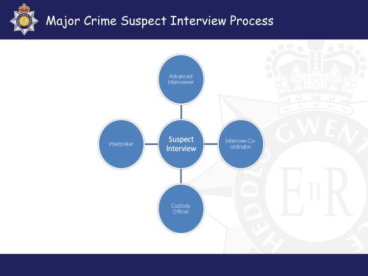 Major Crime Suspect Interview Process