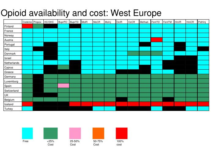 Opioid availability and cost: West Europe