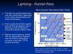 lightning rainfall ratio