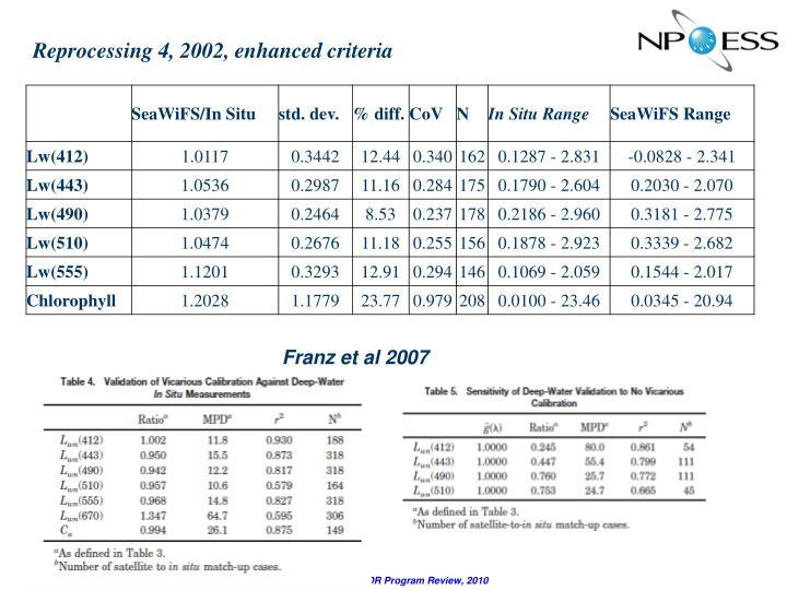 Reprocessing 4, 2002, enhanced criteria