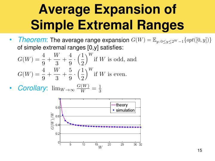 Average Expansion of