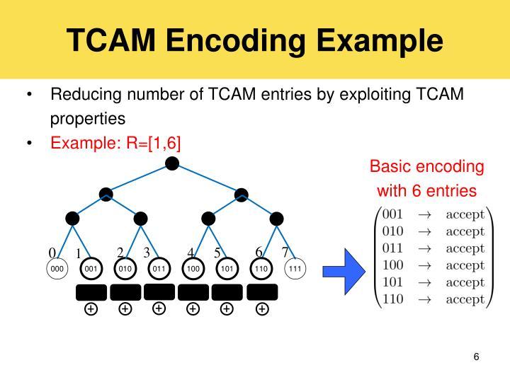 TCAM Encoding Example