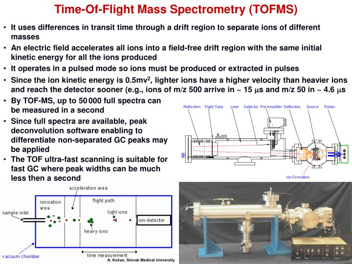 Time-Of-Flight Mass Spectrometry (TOFMS)