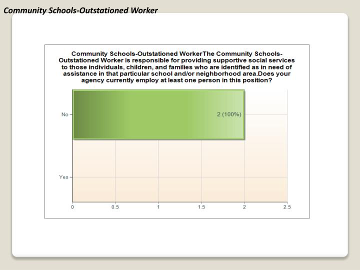Community Schools-Outstationed Worker