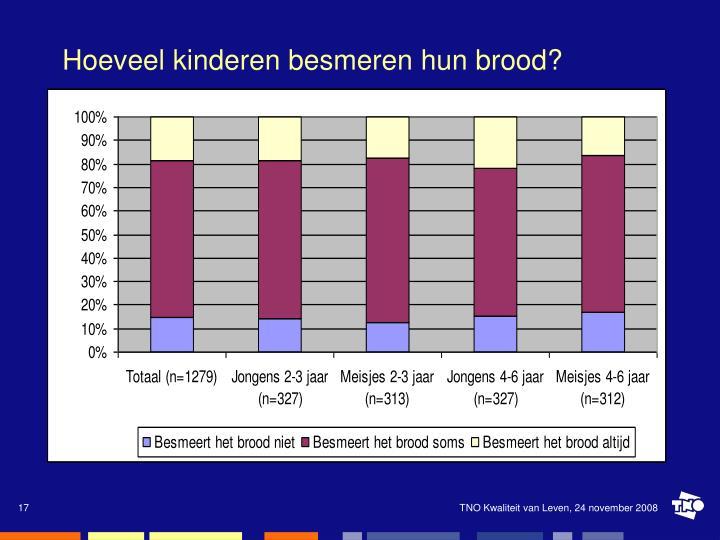 Hoeveel kinderen besmeren hun brood?