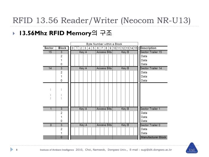 RFID 13.56 Reader/Writer (