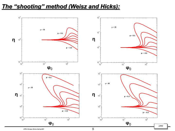 "The ""shooting"" method (Weisz and Hicks):"