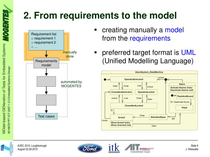 2. From requirements to the model