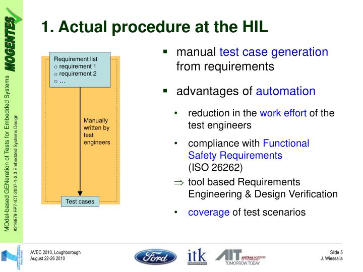 1. Actual procedure at the HIL