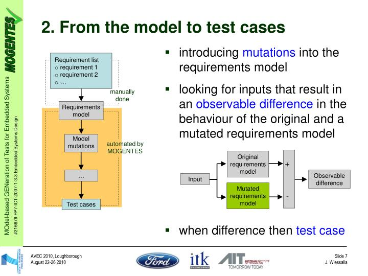 2. From the model to test cases