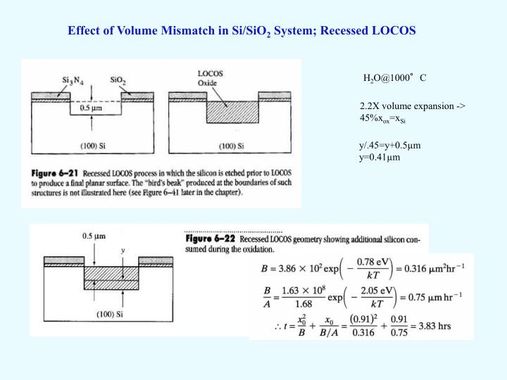 Effect of Volume Mismatch in Si/SiO